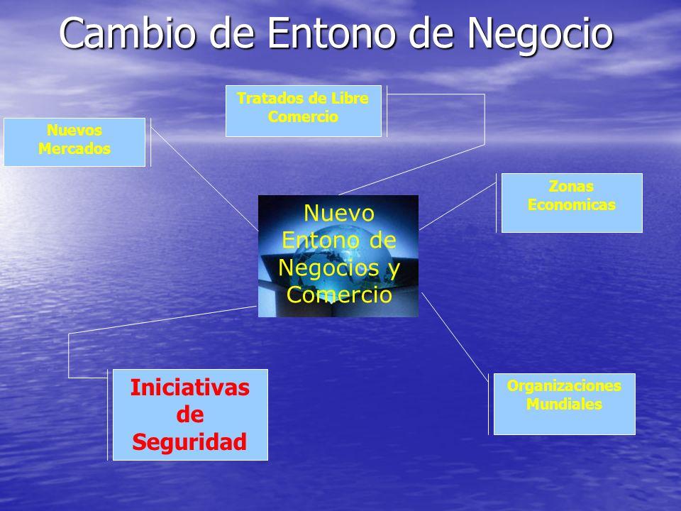 Cambio de Entono de Negocio Cambio de Entono de Negocio Nuevo Entono de Negocios y Comercio Tratados de Libre Comercio Zonas Economicas Iniciativas de