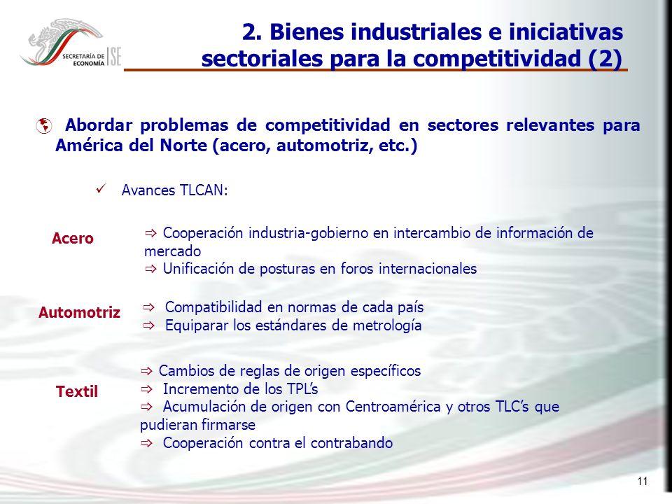 11 Abordar problemas de competitividad en sectores relevantes para América del Norte (acero, automotriz, etc.) Avances TLCAN: 2. Bienes industriales e