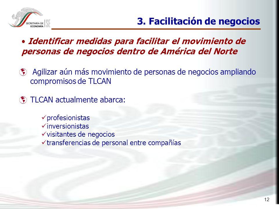 12 3. Facilitación de negocios Agilizar aún más movimiento de personas de negocios ampliando compromisos de TLCAN TLCAN actualmente abarca: profesioni