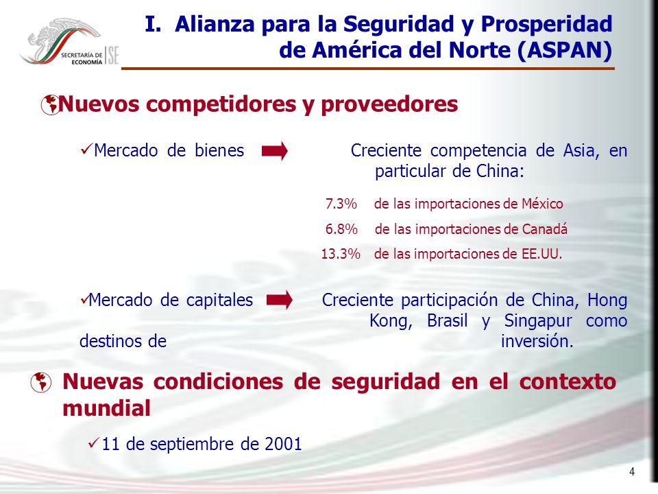 4 Nuevos competidores y proveedores Mercado de bienes Creciente competencia de Asia, en particular de China: 7.3% de las importaciones de México 6.8% de las importaciones de Canadá 13.3% de las importaciones de EE.UU.