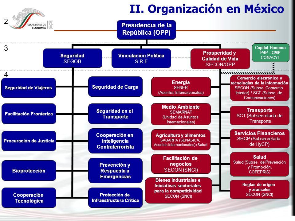 Seguridad de Viajeros Facilitación Fronteriza Procuración de Justicia Bioprotección Cooperación Tecnológica Seguridad de Carga Seguridad en el Transpo