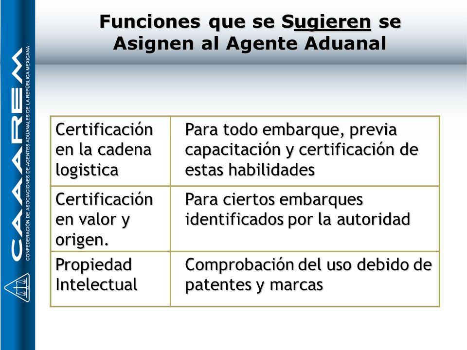 Funciones que se Sugieren se Asignen al Agente Aduanal Certificación en la cadena logistica Para todo embarque, previa capacitación y certificación de