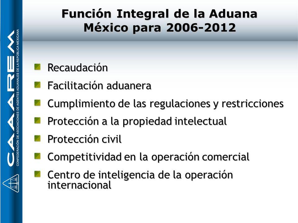 Función Integral de la Aduana México para 2006-2012 Recaudación Facilitación aduanera Cumplimiento de las regulaciones y restricciones Protección a la