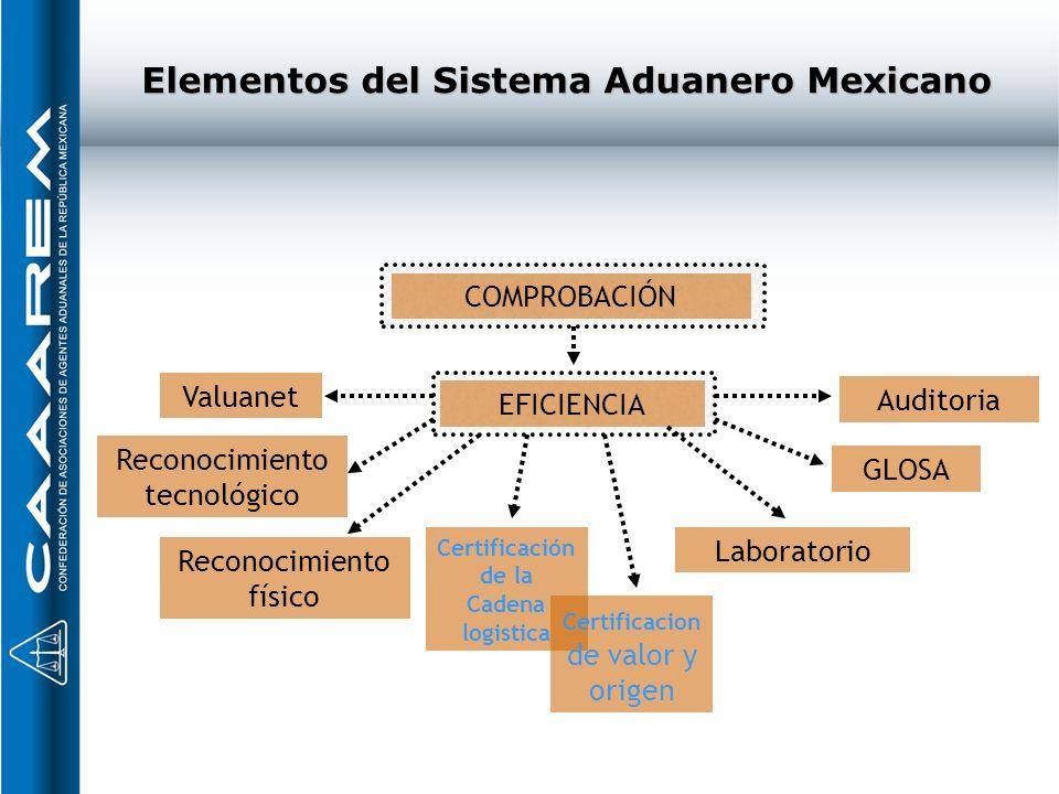 COMPROBACIÓN EFICIENCIA Valuanet Reconocimiento tecnológico Reconocimiento físico Certificación de la Cadena logistica Certificacion de valor y origen