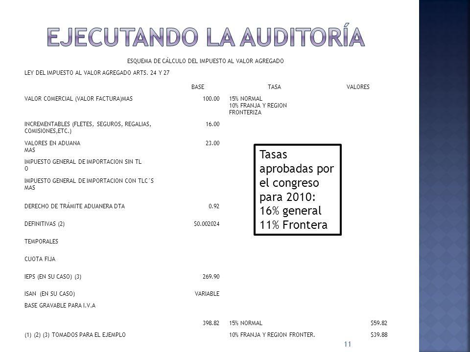 11 ESQUEMA DE CÁLCULO DEL IMPUESTO AL VALOR AGREGADO LEY DEL IMPUESTO AL VALOR AGREGADO ARTS. 24 Y 27 BASETASAVALORES VALOR COMERCIAL (VALOR FACTURA)M