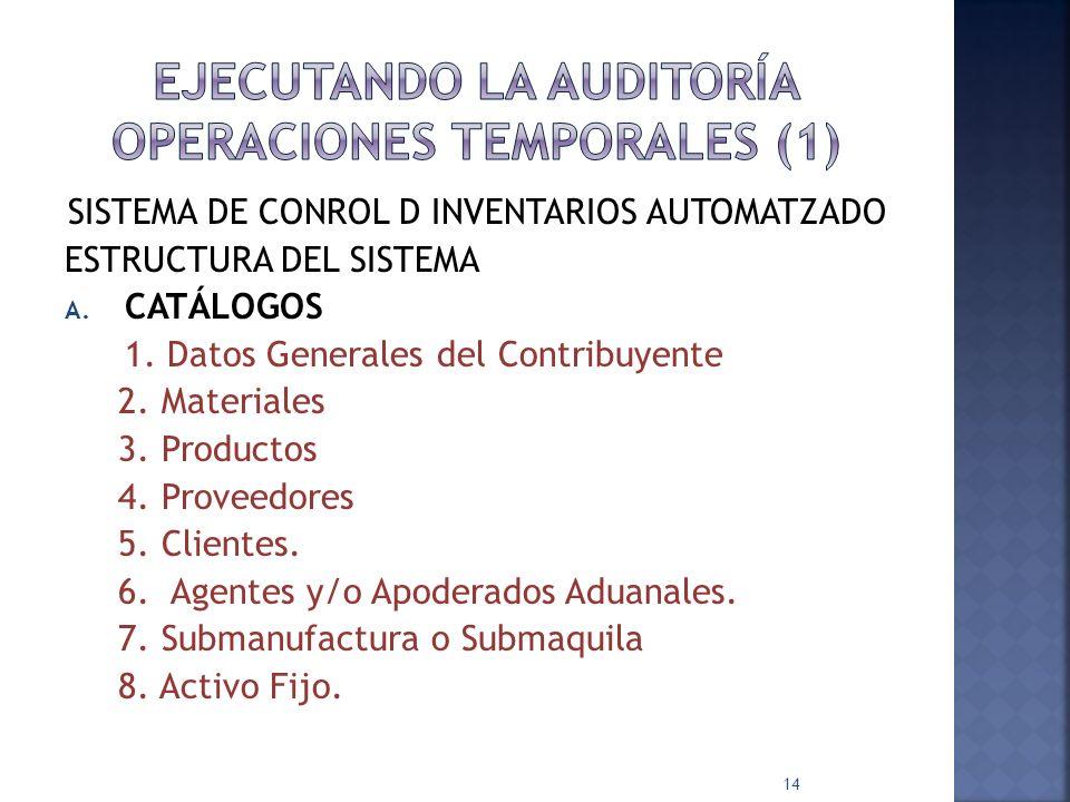 SISTEMA DE CONROL D INVENTARIOS AUTOMATZADO ESTRUCTURA DEL SISTEMA A. CATÁLOGOS 1. Datos Generales del Contribuyente 2. Materiales 3. Productos 4. Pro