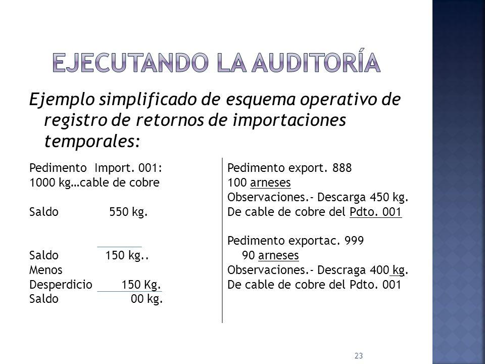 Ejemplo simplificado de esquema operativo de registro de retornos de importaciones temporales: 23 Pedimento Import. 001: 1000 kg…cable de cobre Saldo