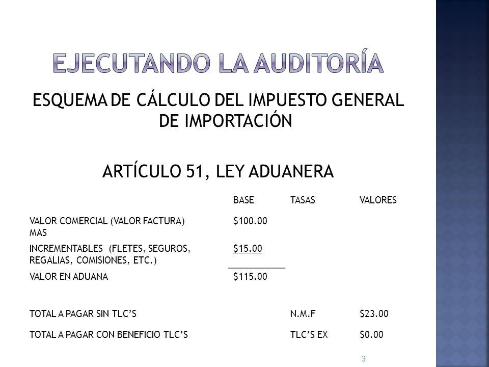 ESQUEMA DE CÁLCULO DEL IMPUESTO GENERAL DE IMPORTACIÓN ARTÍCULO 51, LEY ADUANERA 3 BASETASASVALORES VALOR COMERCIAL (VALOR FACTURA) MAS $100.00 INCREM