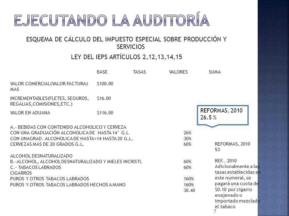 ESQUEMA DE CÁLCULO DEL IMPUESTO ESPECIAL SOBRE PRODUCCIÓN Y SERVICIOS LEY DEL IEPS ARTÍCULOS 2,12,13,14,15 7 BASETASASVALORESSUMA VALOR COMERCIAL(VALO
