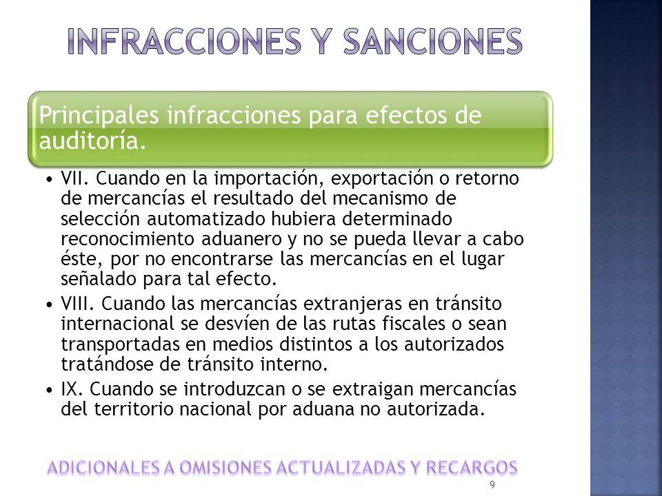 Principales infracciones para efectos de auditoría X.