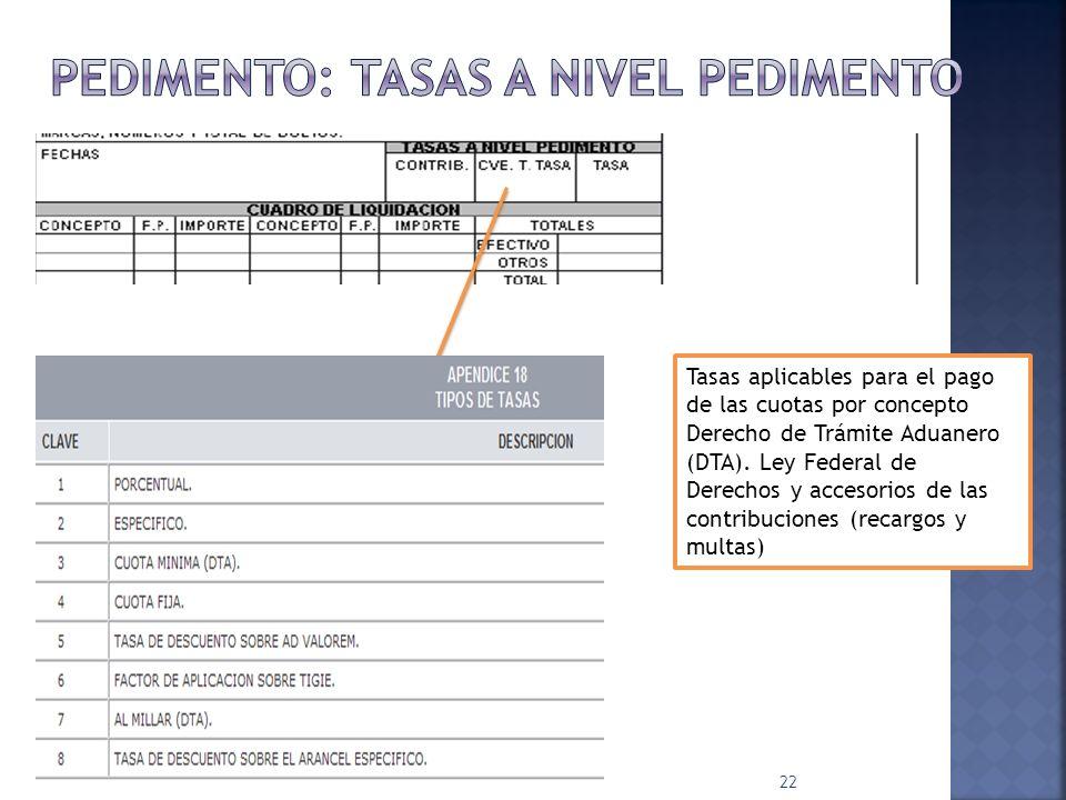 22 Tasas aplicables para el pago de las cuotas por concepto Derecho de Trámite Aduanero (DTA). Ley Federal de Derechos y accesorios de las contribucio