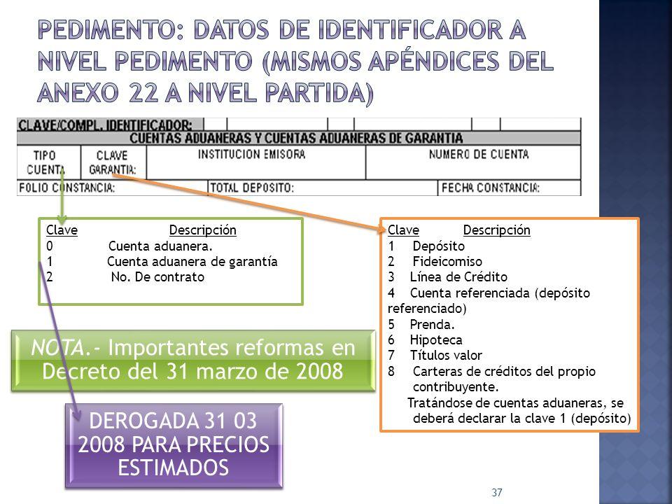 37 Clave Descripción 0 Cuenta aduanera. 1 Cuenta aduanera de garantía 2 No. De contrato Clave Descripción 1Depósito 2Fideicomiso 3 Línea de Crédito 4