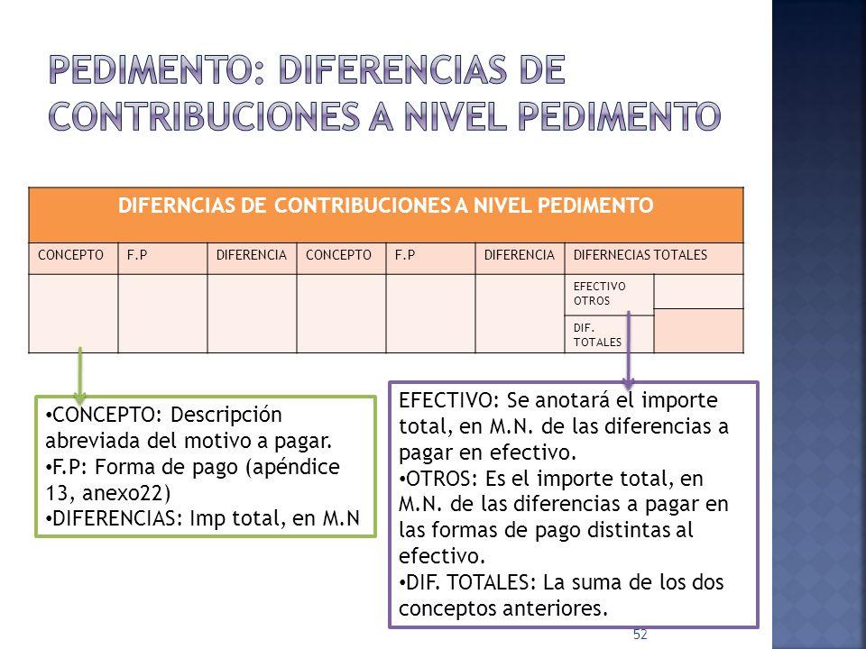 52 DIFERNCIAS DE CONTRIBUCIONES A NIVEL PEDIMENTO CONCEPTOF.PDIFERENCIACONCEPTOF.PDIFERENCIADIFERNECIAS TOTALES EFECTIVO OTROS DIF. TOTALES CONCEPTO:
