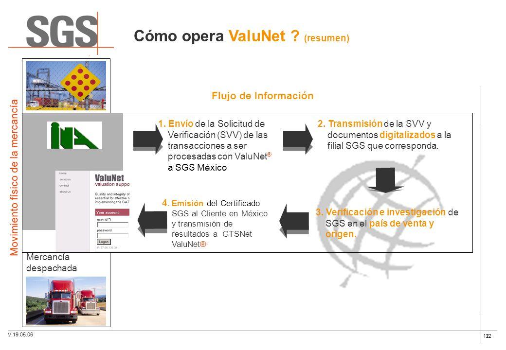 12 Cómo opera ValuNet ? (resumen) 12 1. Envío de la Solicitud de Verificación (SVV) de las transacciones a ser procesadas con ValuNet ® a SGS México 2