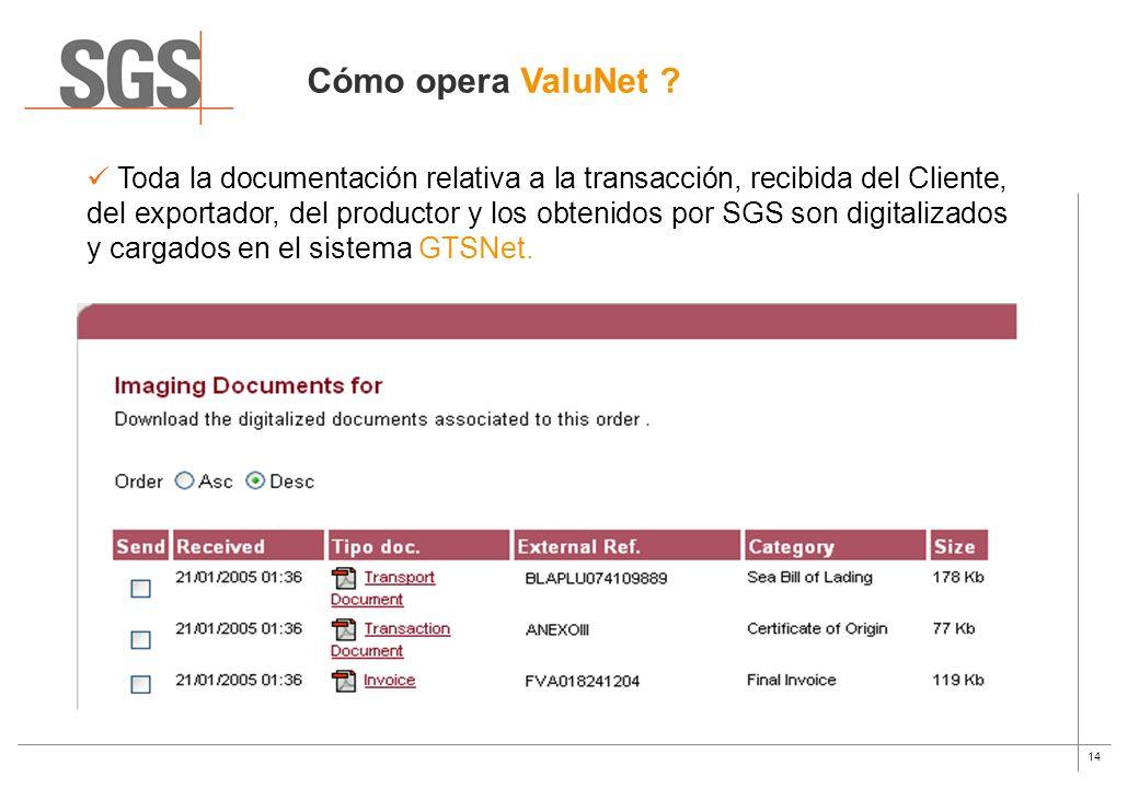 14 Toda la documentación relativa a la transacción, recibida del Cliente, del exportador, del productor y los obtenidos por SGS son digitalizados y ca