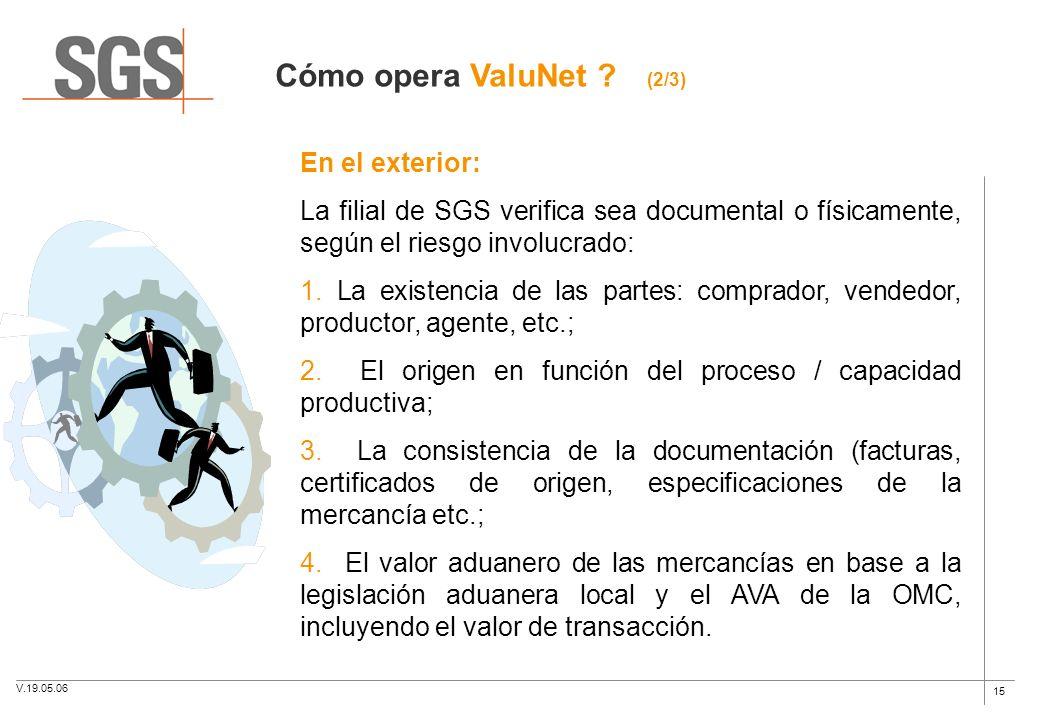 15 En el exterior: La filial de SGS verifica sea documental o físicamente, según el riesgo involucrado: 1. La existencia de las partes: comprador, ven