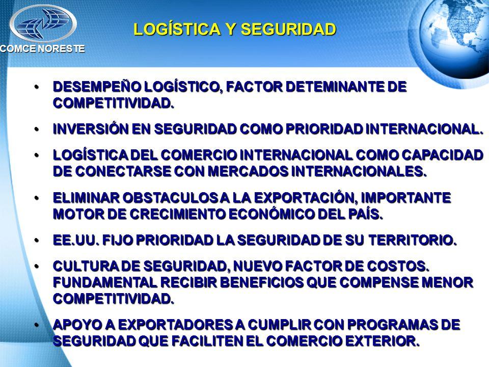 LOGÍSTICA Y SEGURIDAD DESEMPEÑO LOGÍSTICO, FACTOR DETEMINANTE DE COMPETITIVIDAD.DESEMPEÑO LOGÍSTICO, FACTOR DETEMINANTE DE COMPETITIVIDAD. INVERSIÓN E