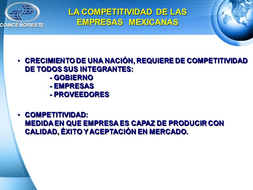 COMPETITIVIDAD Y PARTICIPACIÓN DE MERCADO VENTAS A EE.UU.