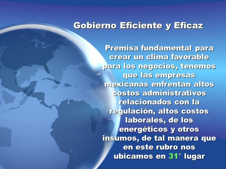 Premisa fundamental para crear un clima favorable para los negocios, tenemos que las empresas mexicanas enfrentan altos costos administrativos relacio