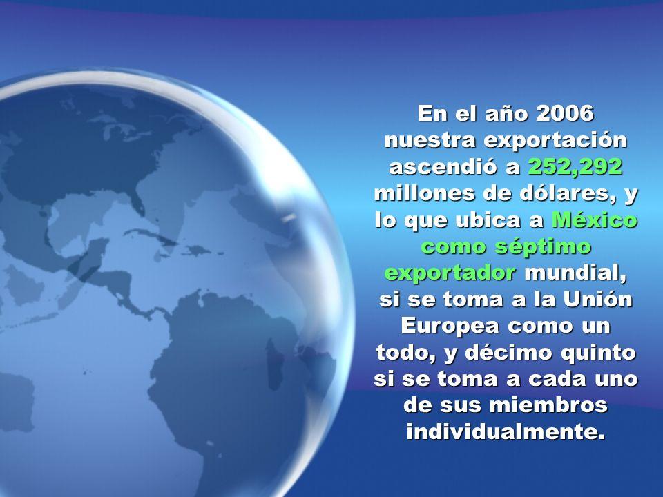 En el año 2006 nuestra exportación ascendió a 252,292 millones de dólares, y lo que ubica a México como séptimo exportador mundial, si se toma a la Un