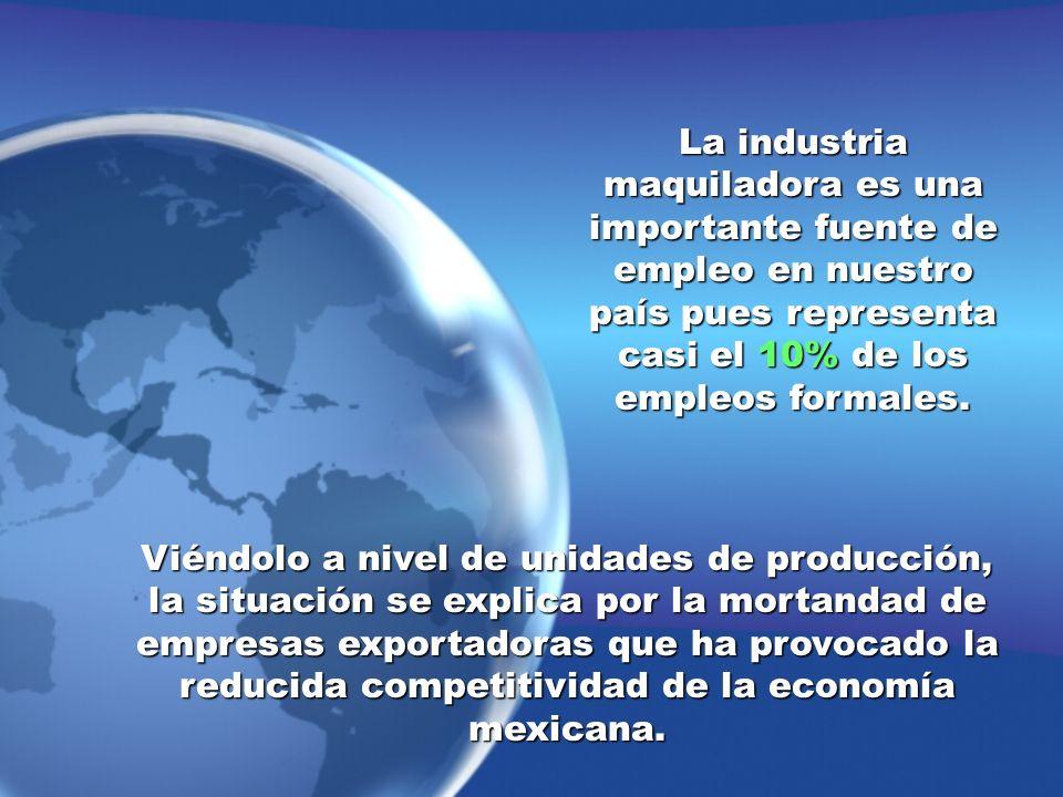 La industria maquiladora es una importante fuente de empleo en nuestro país pues representa casi el 10% de los empleos formales. Viéndolo a nivel de u