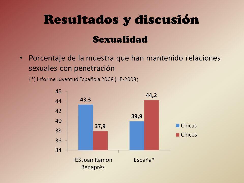 Edad media de inicio en las relaciones sexuales con penetración Sexualidad Resultados y discusión (*) Informe Juventud Española 2008 (IJE-2008)