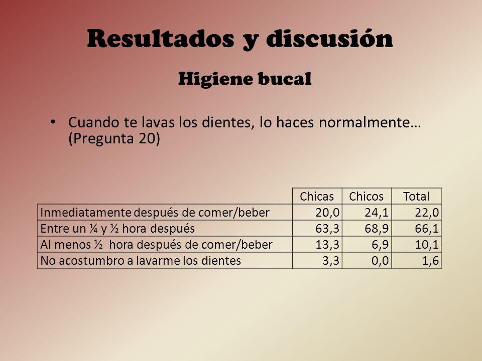 Sexualidad Porcentaje de la muestra que han mantenido relaciones sexuales con penetración Resultados y discusión (*) Informe Juventud Española 2008 (IJE-2008 )