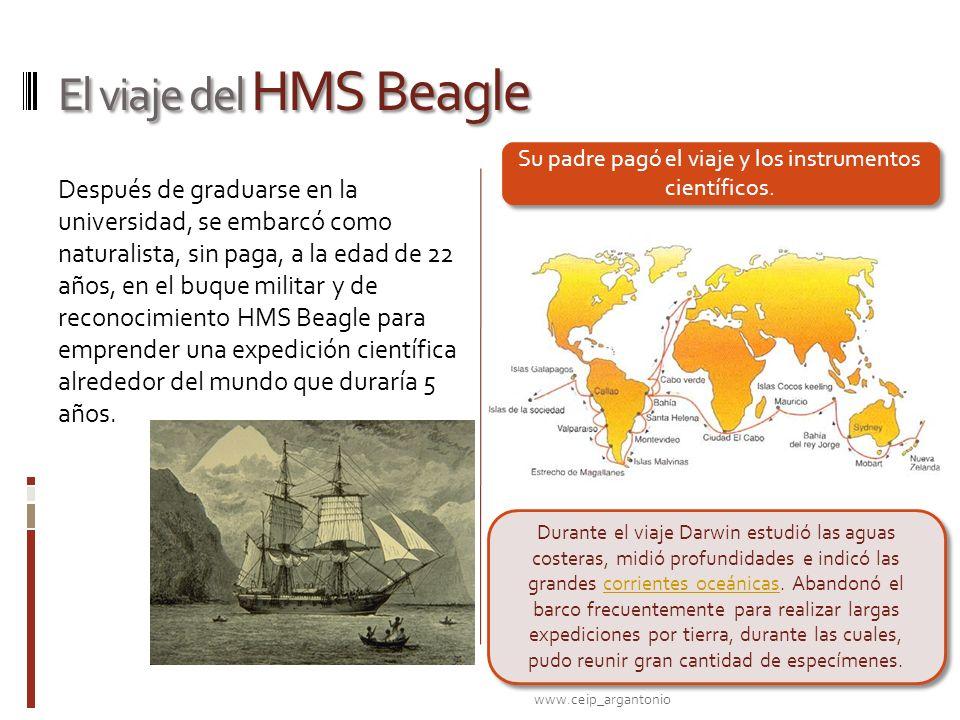 El viaje del HMS Beagle Después de graduarse en la universidad, se embarcó como naturalista, sin paga, a la edad de 22 años, en el buque militar y de