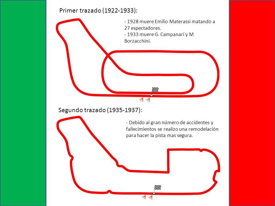 Segundo trazado (1935-1937): Primer trazado (1922-1933): - 1928 muere Emilio Materassi matando a 27 espectadores. - 1933 muere G. Campanari y M Borzac