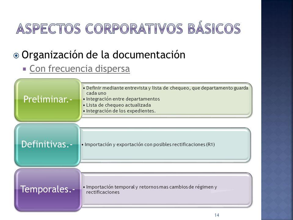Documentación relativa al (los) Agente (s) Aduanal (es) Carta de encomienda o poder notarial (mandato) Carta de Instrucciones, en su caso Recibos de h