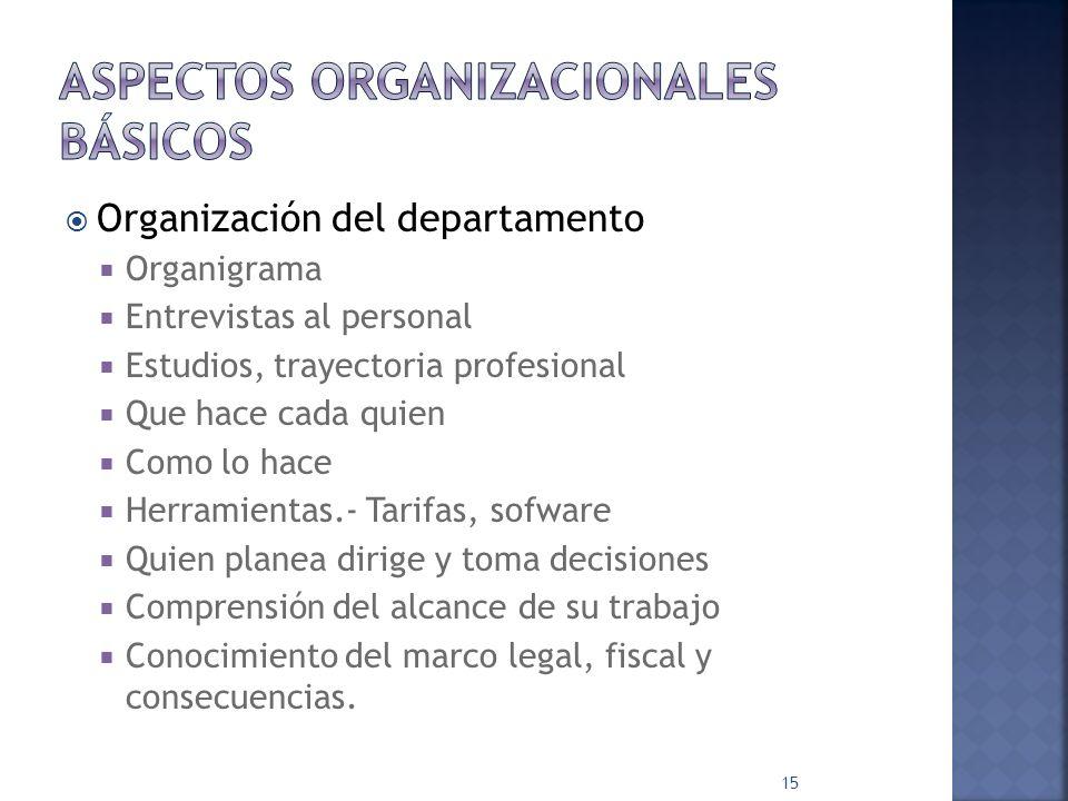 Organización de la documentación Con frecuencia dispersa 14