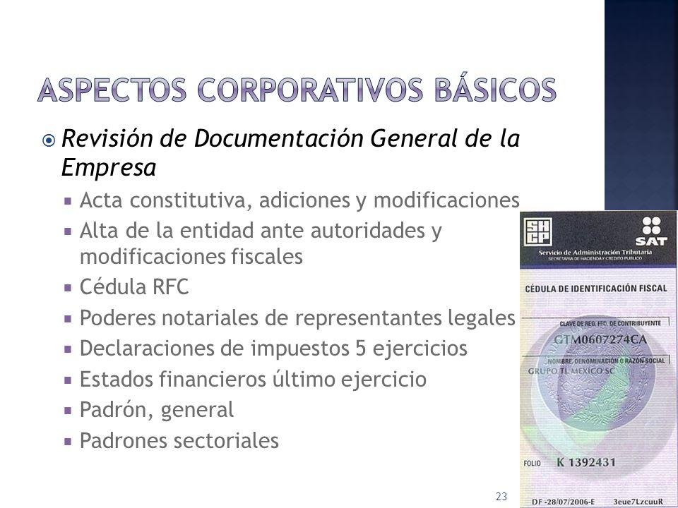 General Determinación de controles internos para: Evaluación de controles internos para: Compras Autorización Recepción de materiales Registros contab