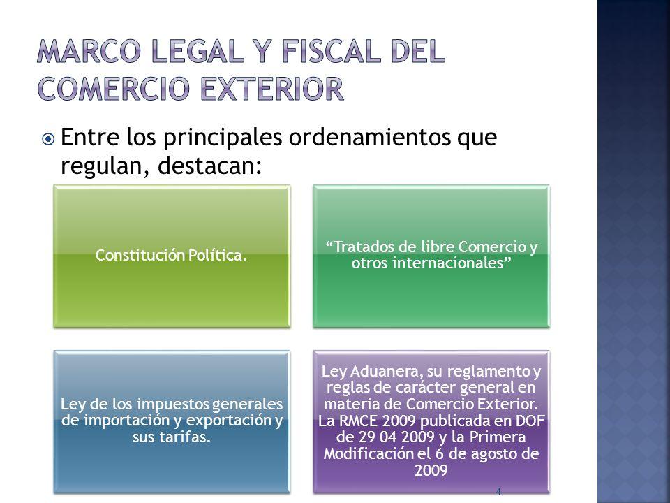 Marco Legal del Comercio Exterior Las actividades del Comercio exterior de nuestro país, están reguladas por más de 350 ordenamientos legales que van