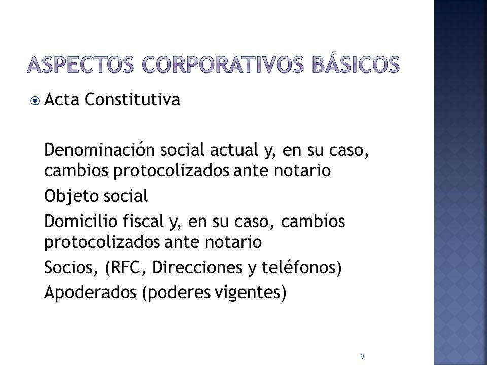 Revisión de Documentación General de la Empresa Empresa certificada Originales de programas autorizados Organización del departamento Control de inven
