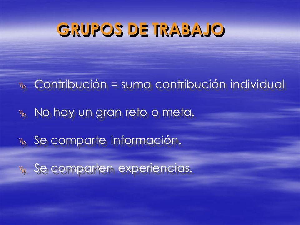 g Contribución = suma contribución individual g No hay un gran reto o meta. g Se comparte información. g Se comparten experiencias. g Contribución = s