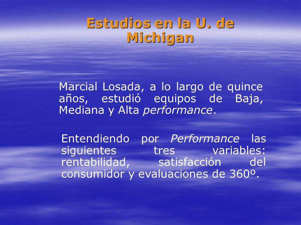 Estudios en la U. de Michigan Marcial Losada, a lo largo de quince años, estudió equipos de Baja, Mediana y Alta performance. Entendiendo por Performa