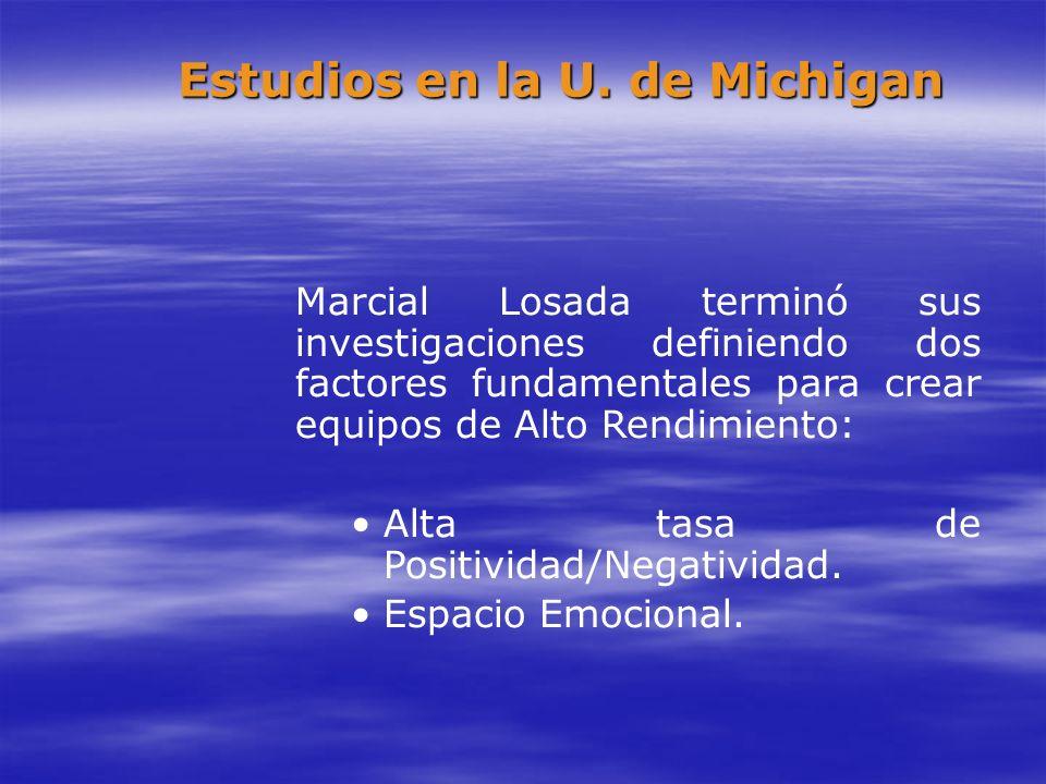 Estudios en la U. de Michigan Marcial Losada terminó sus investigaciones definiendo dos factores fundamentales para crear equipos de Alto Rendimiento: