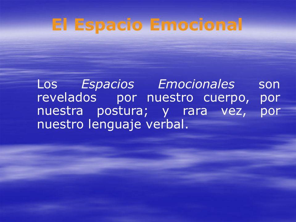 Los Espacios Emocionales son revelados por nuestro cuerpo, por nuestra postura; y rara vez, por nuestro lenguaje verbal. El Espacio Emocional