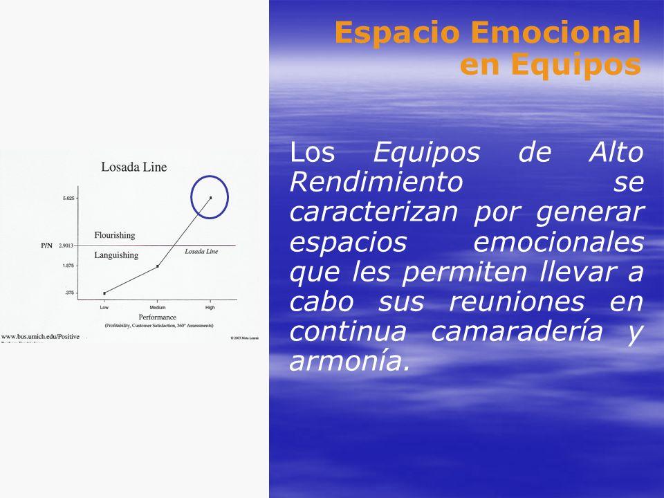 Espacio Emocional en Equipos Los Equipos de Alto Rendimiento se caracterizan por generar espacios emocionales que les permiten llevar a cabo sus reuni