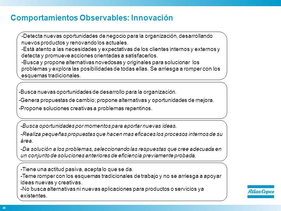 20 Comportamientos Observables: Innovación -Detecta nuevas oportunidades de negocio para la organización, desarrollando nuevos productos y renovando l