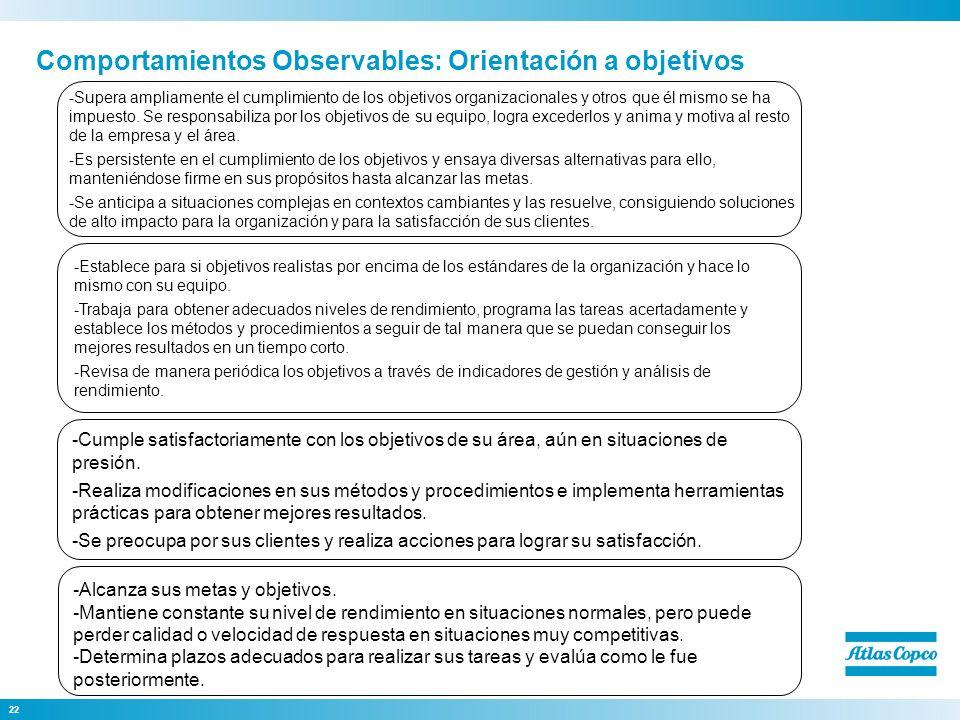 22 Comportamientos Observables: Orientación a objetivos -Alcanza sus metas y objetivos. -Mantiene constante su nivel de rendimiento en situaciones nor