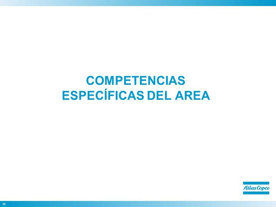 25 COMPETENCIAS ESPECÍFICAS DEL AREA