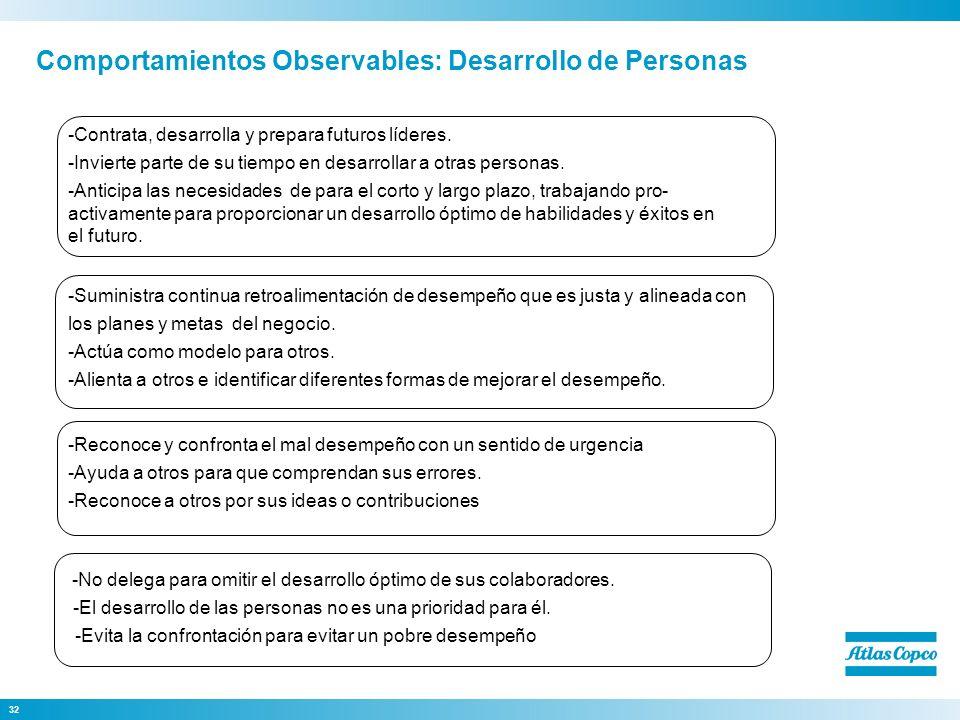 32 Comportamientos Observables: Desarrollo de Personas -Contrata, desarrolla y prepara futuros líderes. -Invierte parte de su tiempo en desarrollar a