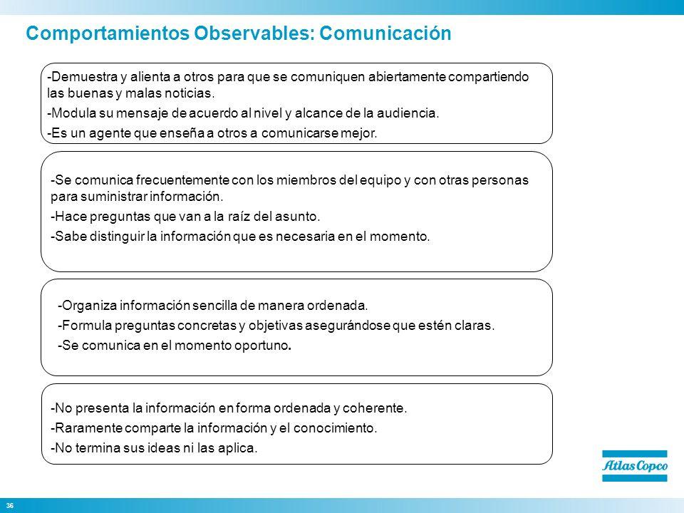 36 -Se comunica frecuentemente con los miembros del equipo y con otras personas para suministrar información. -Hace preguntas que van a la raíz del as