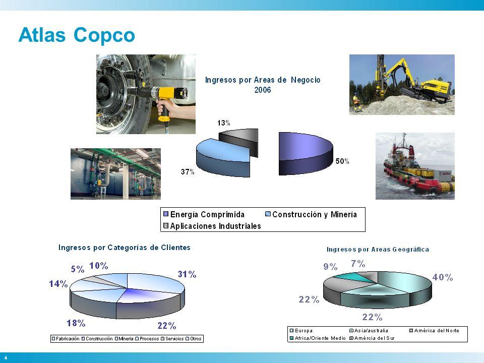 4 Atlas Copco