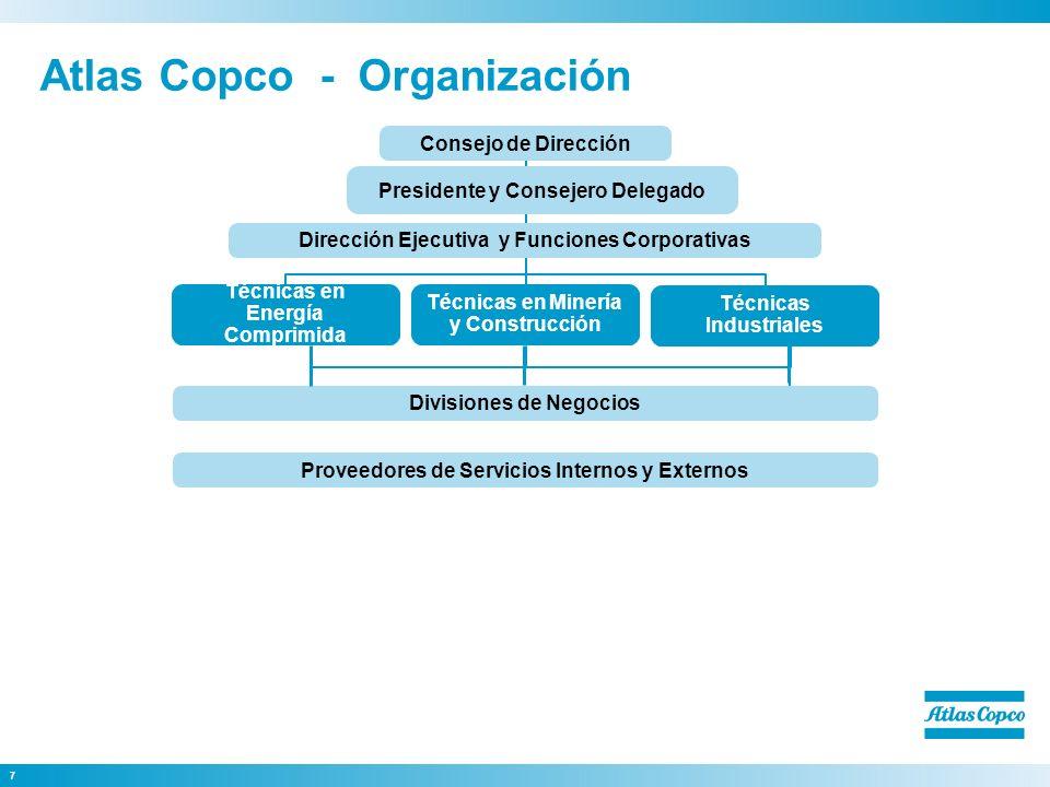 7 Dirección Ejecutiva y Funciones Corporativas Técnicas en Energía Comprimida Técnicas en Minería y Construcción Técnicas Industriales Proveedores de