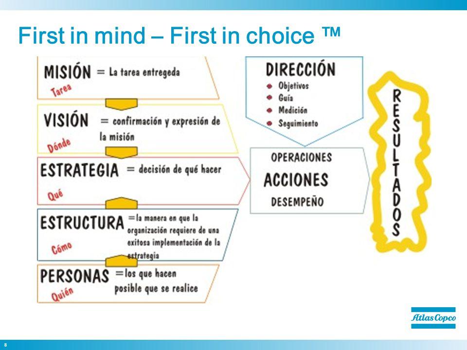 29 LIDERAZGO: Es la habilidad necesaria para orientar la acción de los grupos humanos en una dirección determinada, inspirando en valores de acción y anticipando escenarios de desarrollo en la acción del grupo.