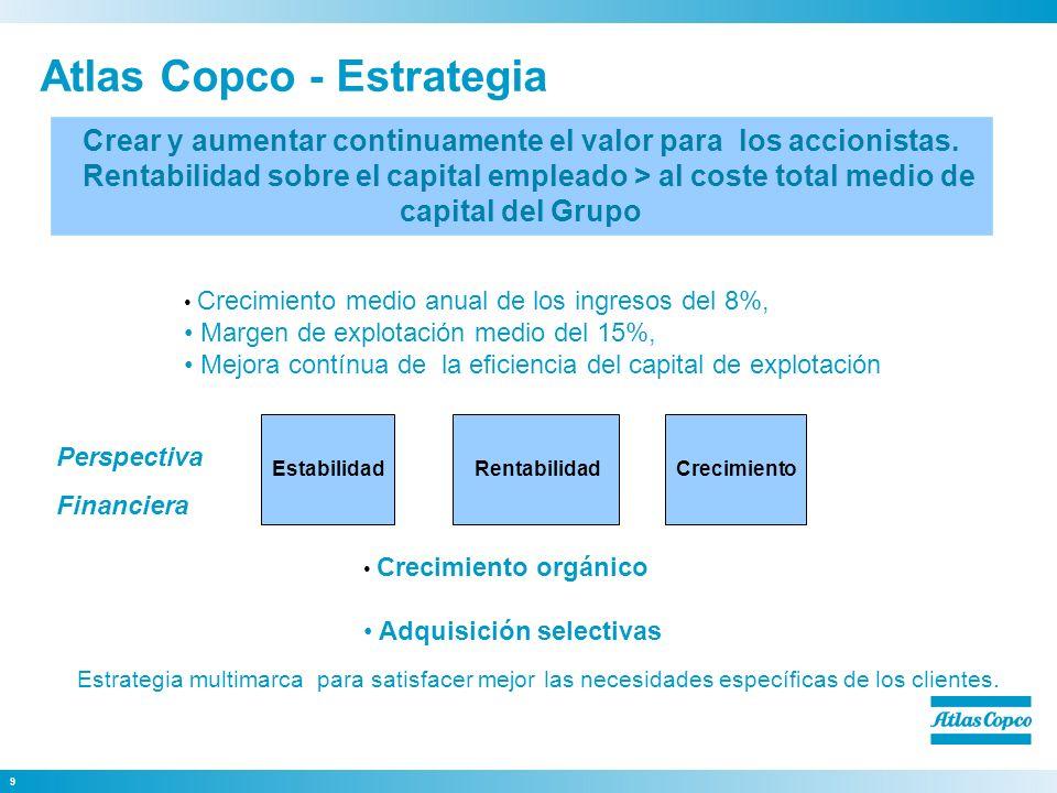 9 Crear y aumentar continuamente el valor para los accionistas. Rentabilidad sobre el capital empleado > al coste total medio de capital del Grupo Cre