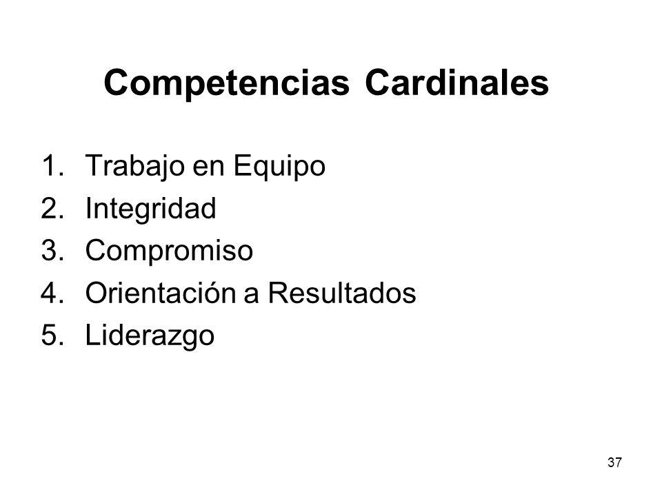 37 Competencias Cardinales 1.Trabajo en Equipo 2.Integridad 3.Compromiso 4.Orientación a Resultados 5.Liderazgo