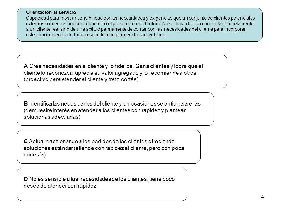 4 Orientación al servicio Capacidad para mostrar sensibilidad por las necesidades y exigencias que un conjunto de clientes potenciales externos o inte